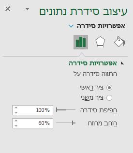 עיצוב סדרת נתונים